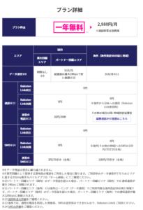 Rakuten UN-LIMIT 2.0プラン説明の画像